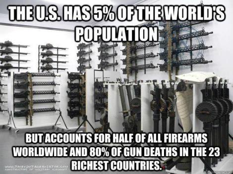 Source: https://www.facebook.com/OccupyTheNRA